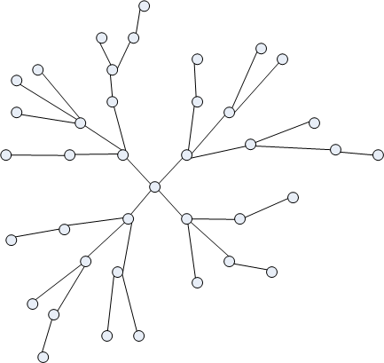 Netflix Network Tree