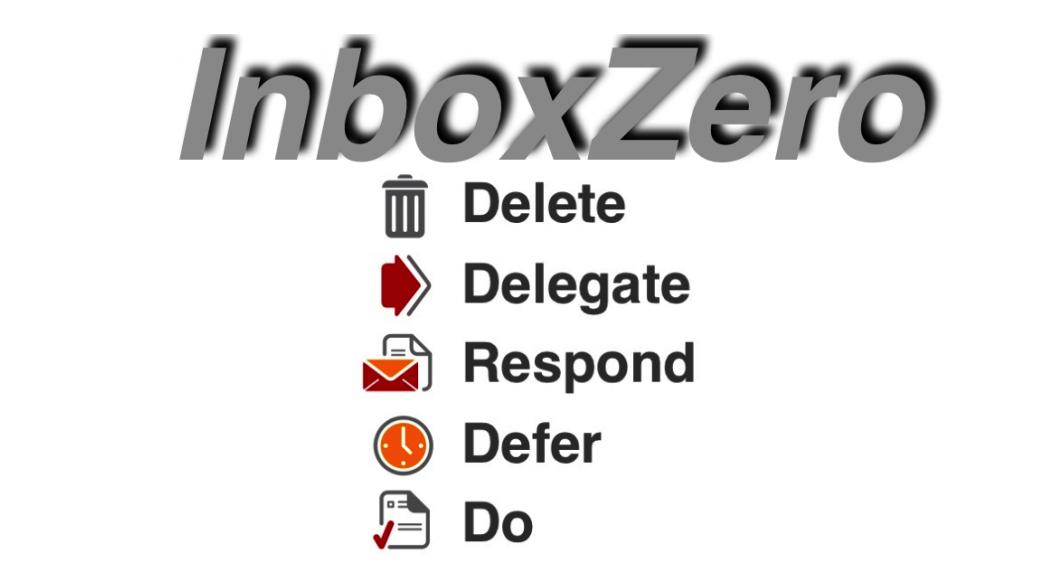 Inbox Zero Methodology Five Actions