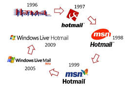 Hotmail the Public