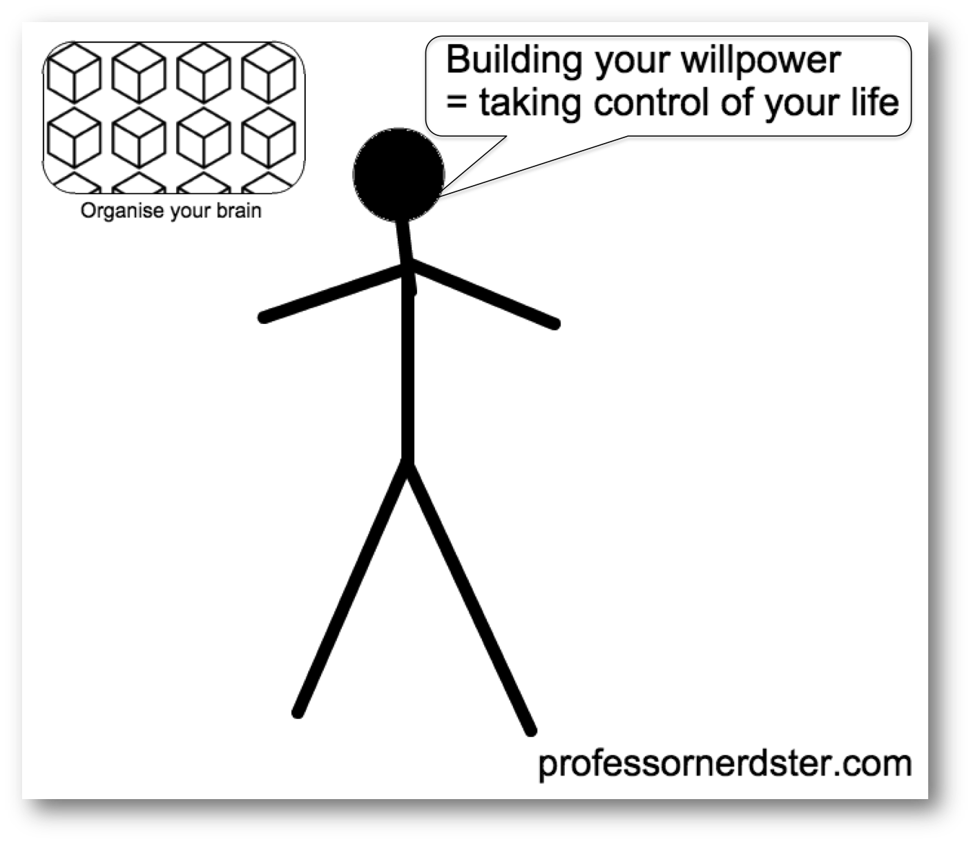 Willpower Power