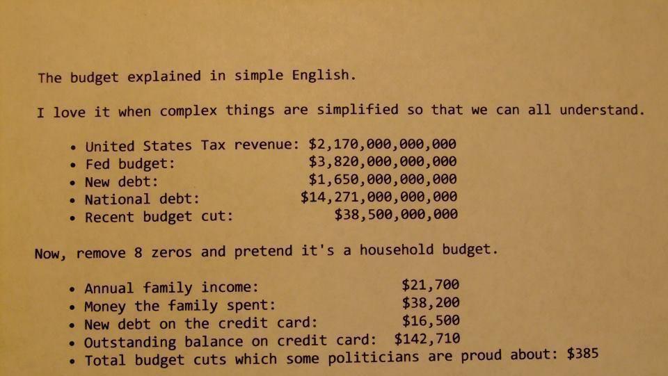 Simplify US National Debt Numbers