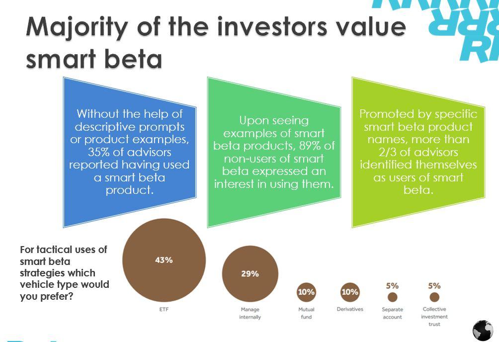 majority-smart-beta