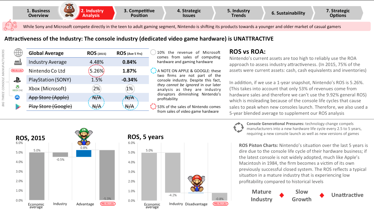 nintendo-industry-analysis