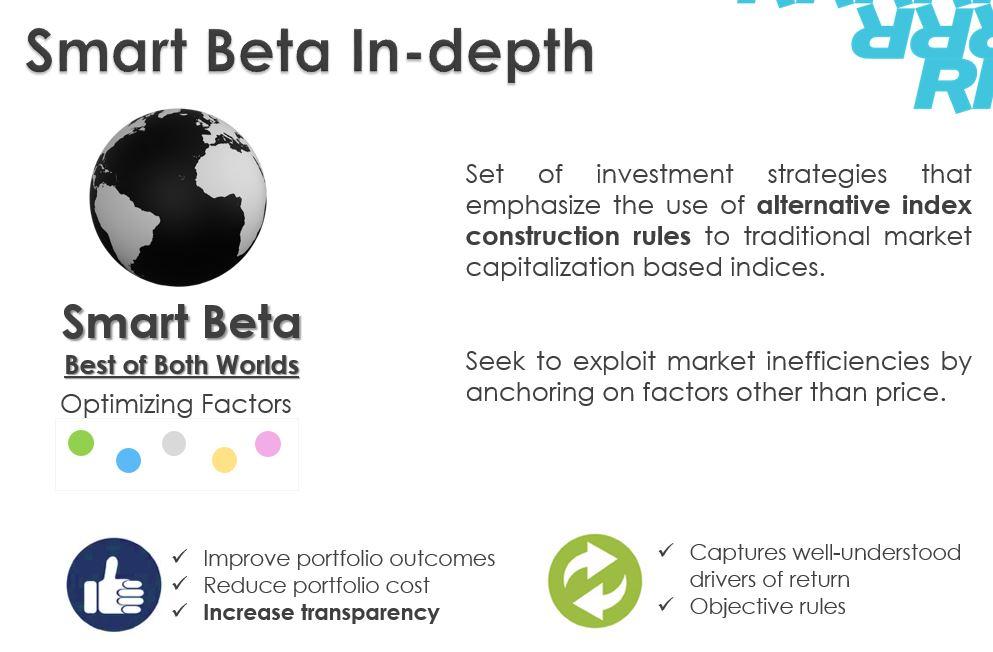 smart-beta-in-depth