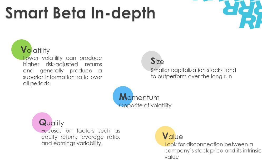 smart-beta