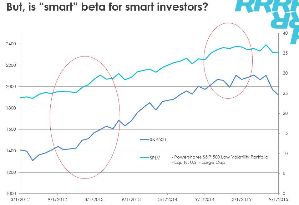 smart-investors